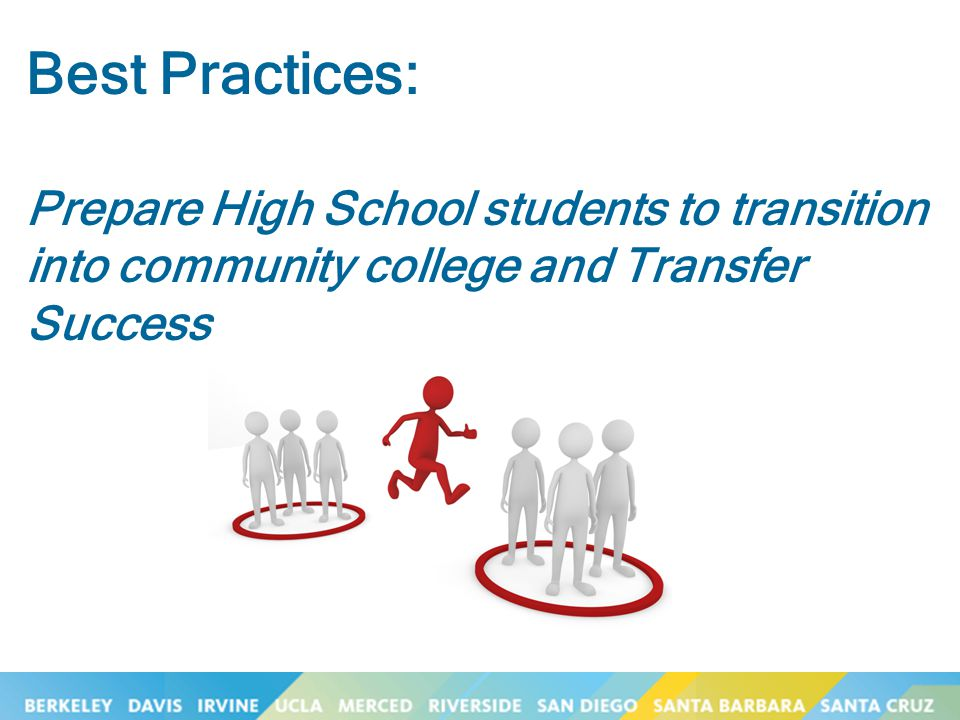 Best Practices: Prepare High School students to transition into community college and Transfer Success