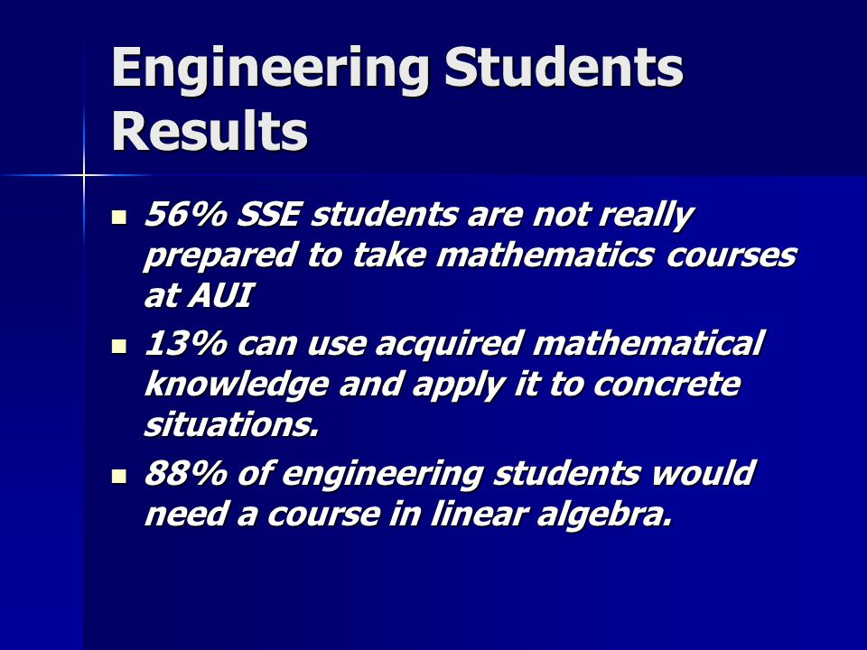 Engineering Students Results 56% SSE students are not really prepared to take mathematics courses at AUI 56% SSE students are not really prepared to take mathematics courses at AUI 13% can use acquired mathematical knowledge and apply it to concrete situations.