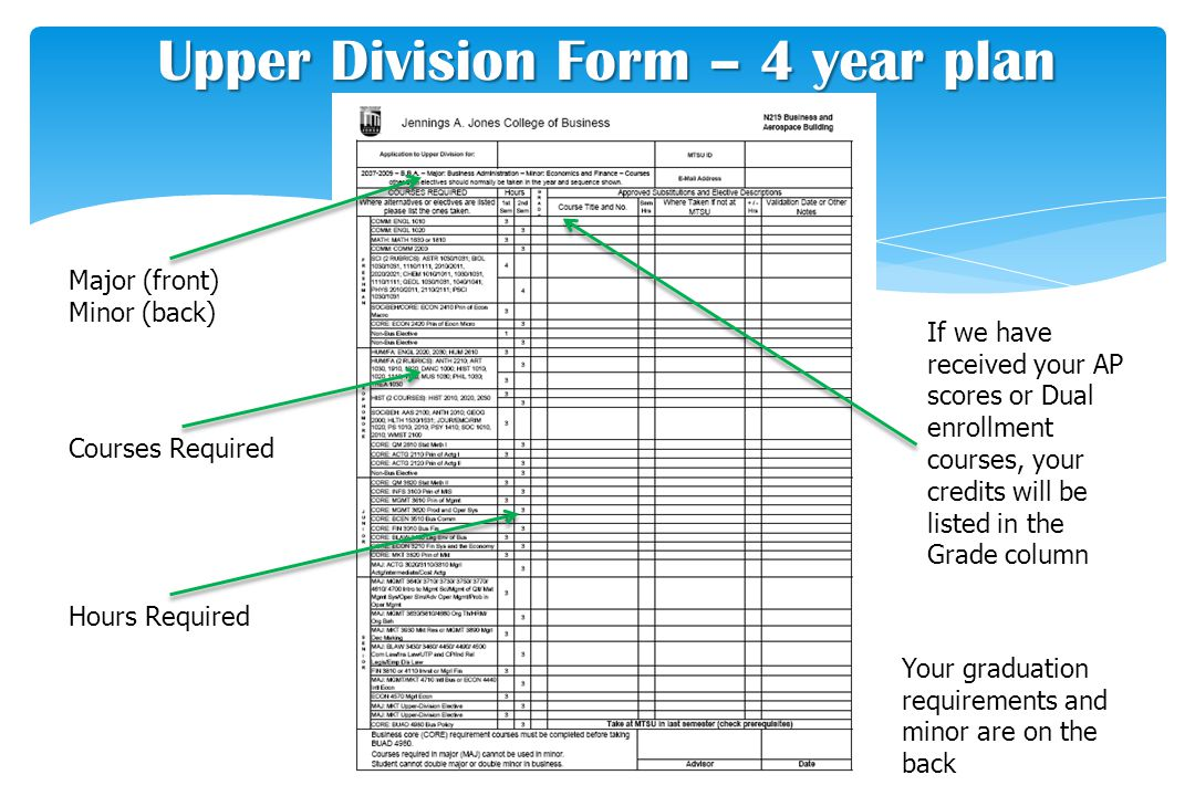 Upper Division Form – 4 year plan General Education, First Two Years Business Core Major Courses, Last Two Years Major (front) Minor (back) Courses Required Hours Required If we have received your AP scores or Dual enrollment courses, your credits will be listed in the Grade column Your graduation requirements and minor are on the back