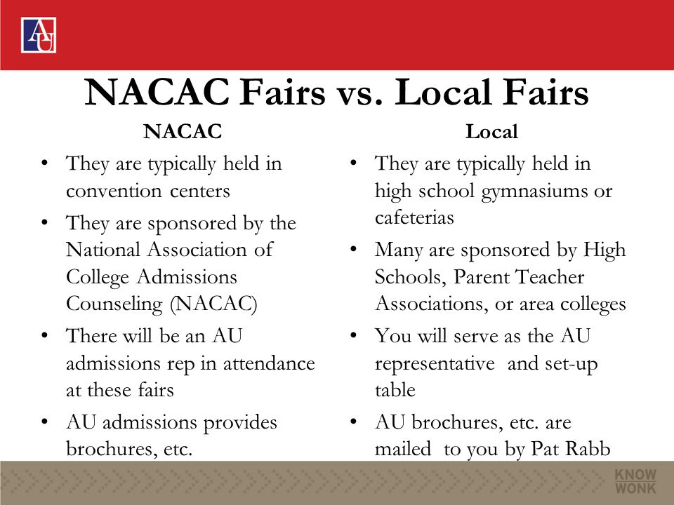 NACAC Fairs vs. Local Fairs NACAC They are typically held in convention centers They are sponsored by the National Association of College Admissions C