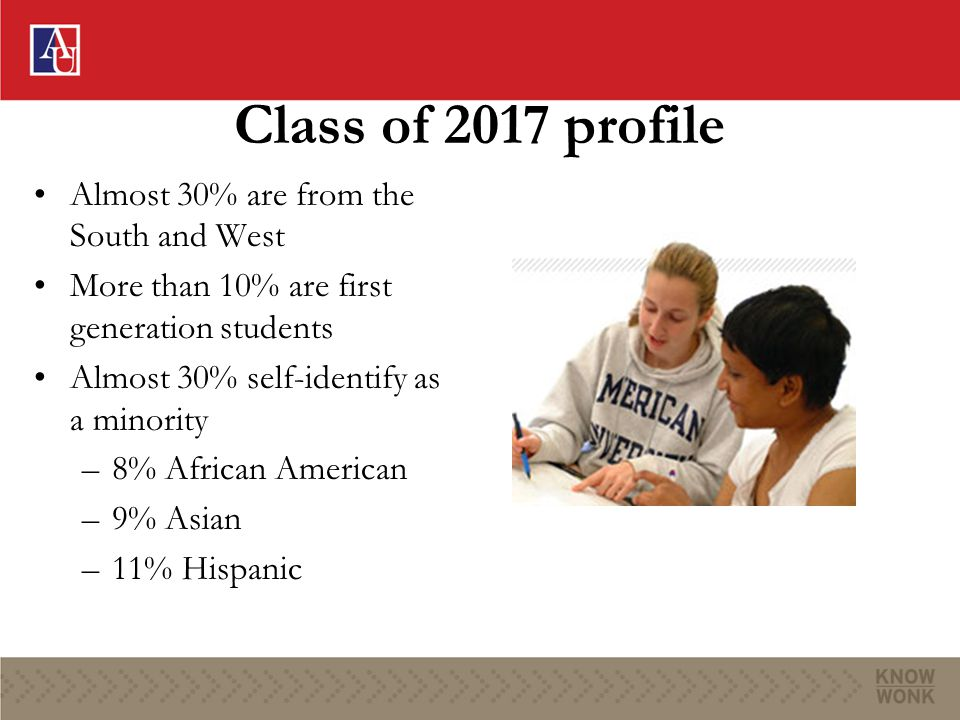 Class of 2017 profile Almost 30% are from the South and West More than 10% are first generation students Almost 30% self-identify as a minority –8% African American –9% Asian –11% Hispanic