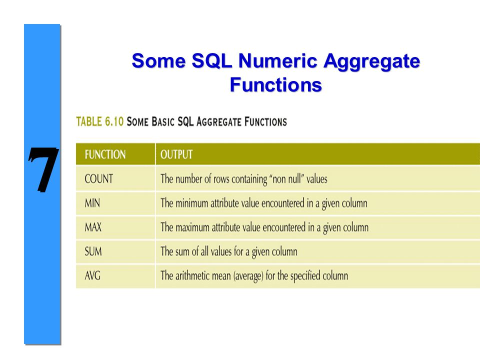 7 7 Some Basic SQL Numeric Functions Some SQL Numeric Aggregate Functions