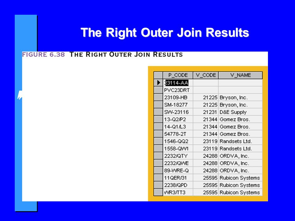 7 7 The Right Outer Join Results