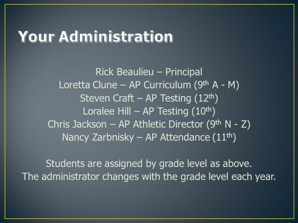 Rick Beaulieu – Principal Loretta Clune – AP Curriculum (9 th A - M) Steven Craft – AP Testing (12 th ) Loralee Hill – AP Testing (10 th ) Chris Jackson – AP Athletic Director (9 th N - Z) Nancy Zarbnisky – AP Attendance (11 th ) Students are assigned by grade level as above.