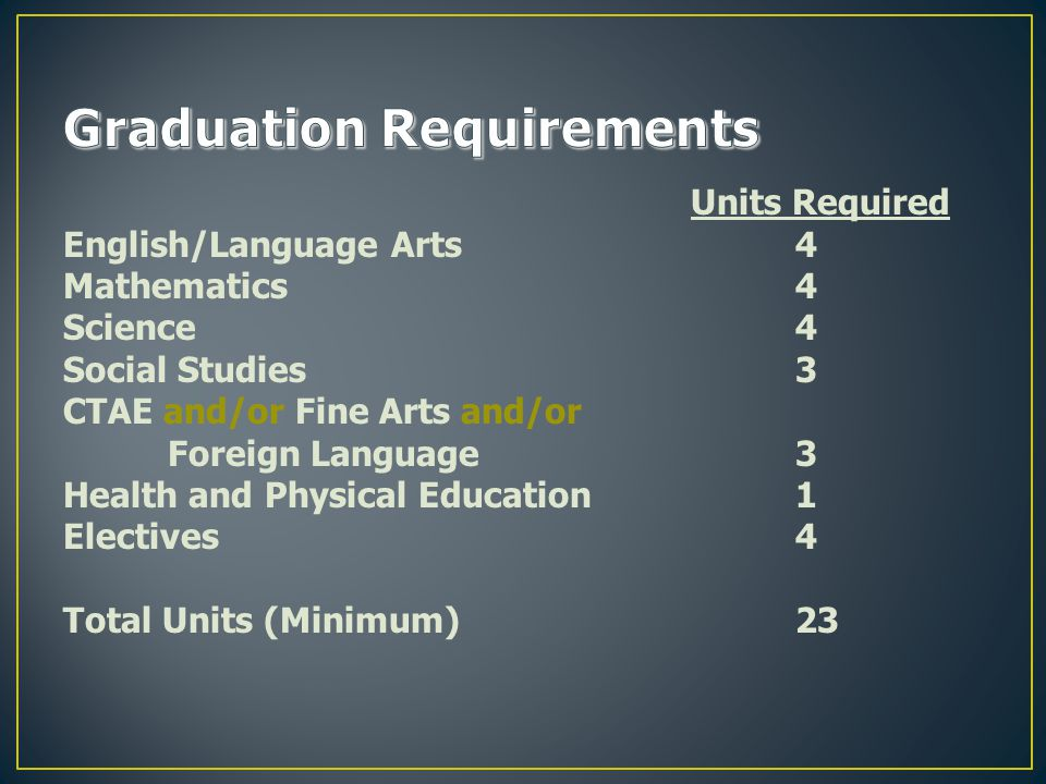 Units Required English/Language Arts 4 Mathematics4 Science4 Social Studies3 CTAE and/or Fine Arts and/or Foreign Language3 Health and Physical Education1 Electives4 Total Units (Minimum)23