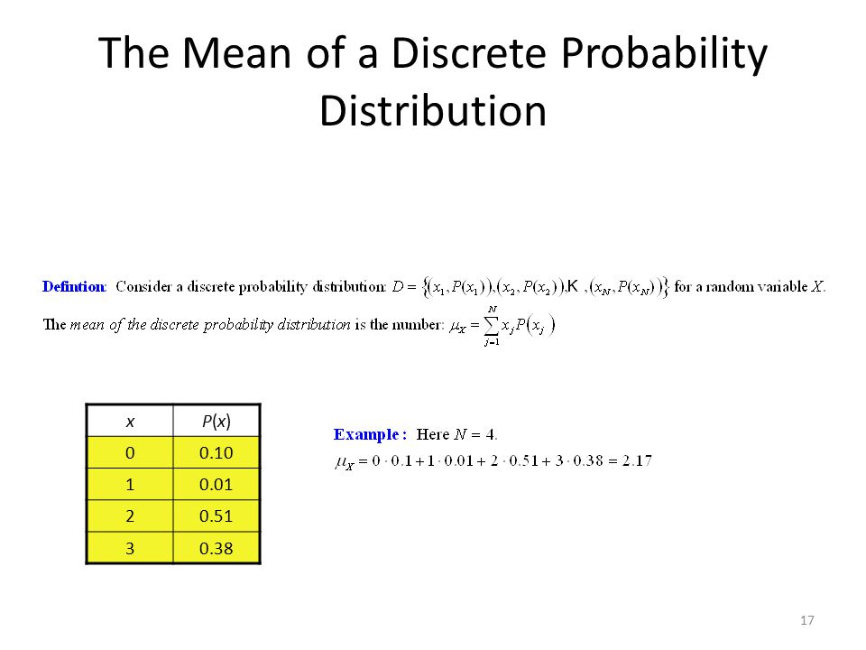 17 The Mean of a Discrete Probability Distribution xP(x)P(x) 00.10 10.01 20.51 30.38