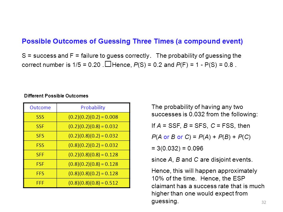 32 Possible Outcomes of Guessing Three Times (a compound event) S = success and F = failure to guess correctly. The probability of guessing the correc