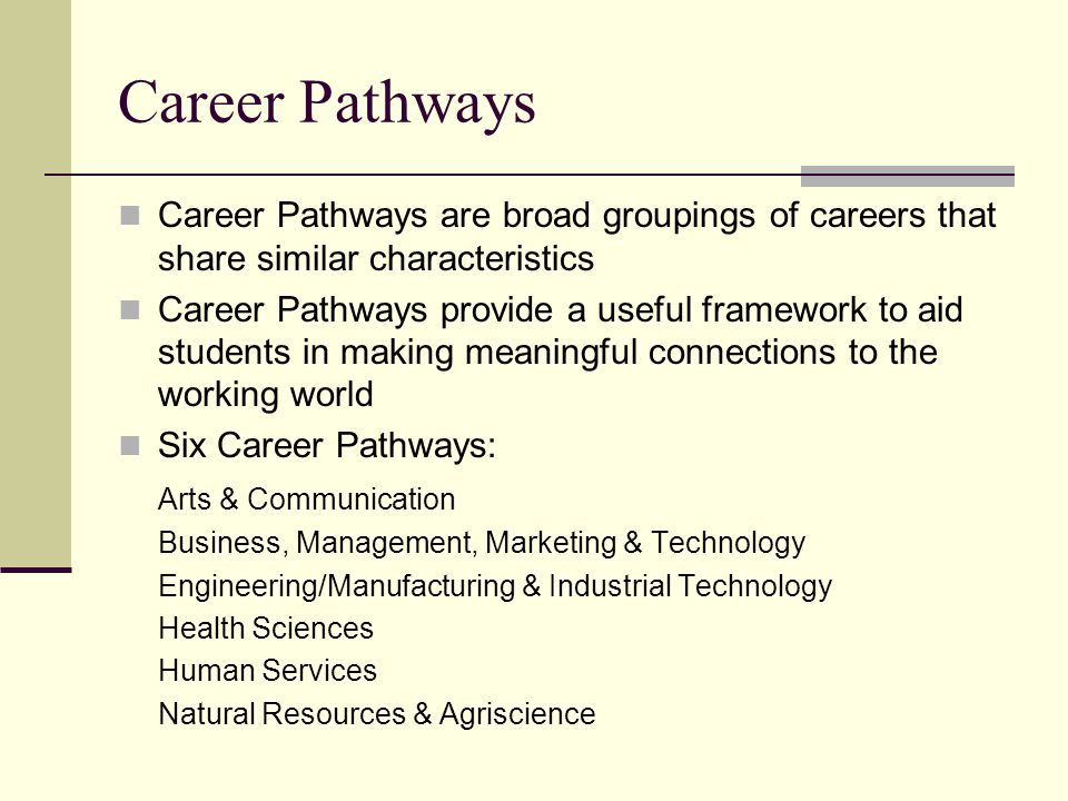 Career Pathways Career Pathways are broad groupings of careers that share similar characteristics Career Pathways provide a useful framework to aid students in making meaningful connections to the working world Six Career Pathways: Arts & Communication Business, Management, Marketing & Technology Engineering/Manufacturing & Industrial Technology Health Sciences Human Services Natural Resources & Agriscience