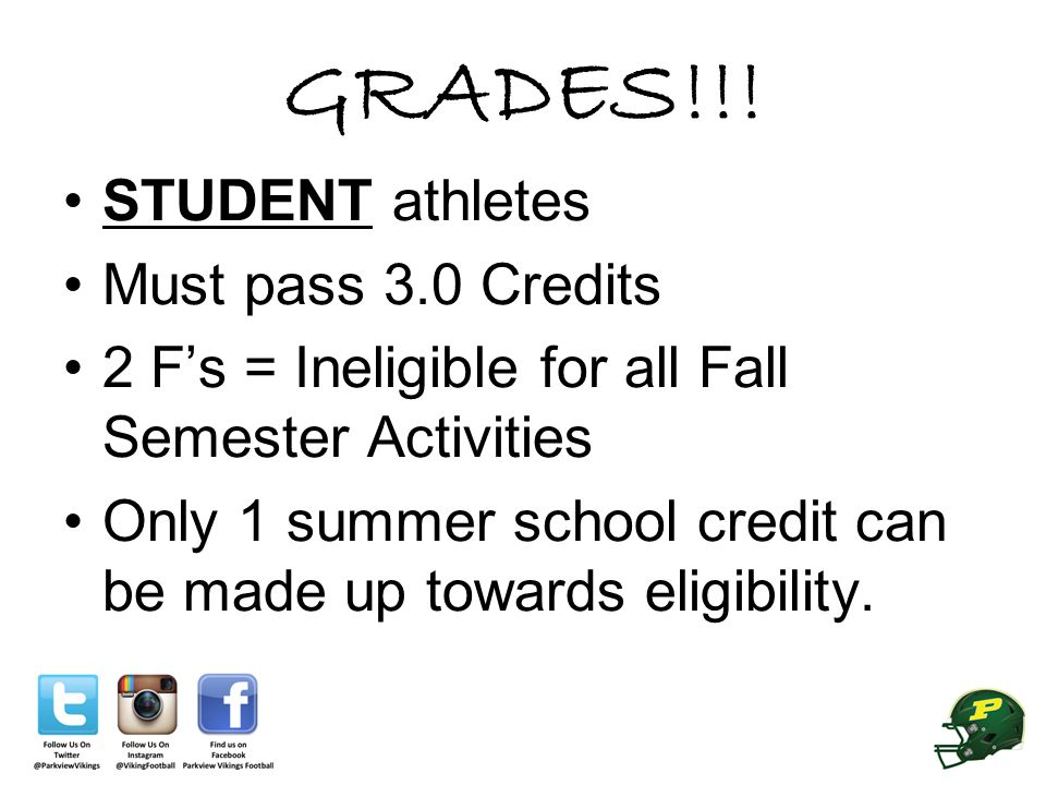 GRADES!!! STUDENT athletes Must pass 3.0 Credits 2 F's = Ineligible for all Fall Semester Activities Only 1 summer school credit can be made up toward