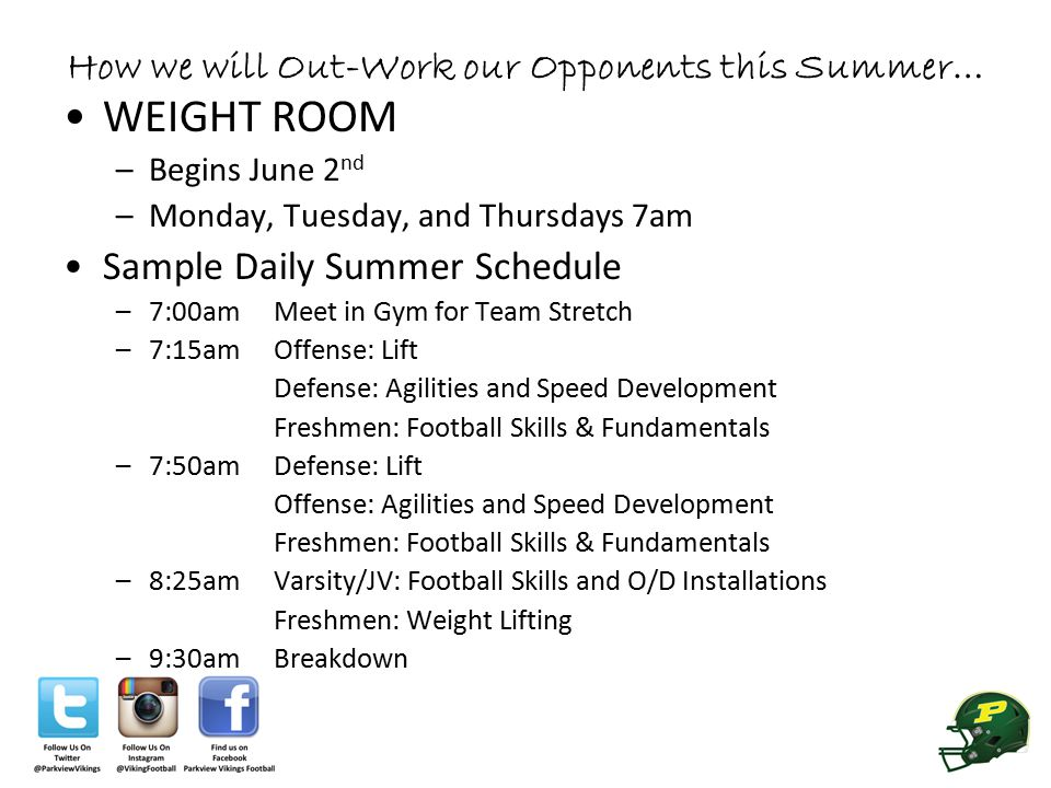 How we will Out-Work our Opponents this Summer… WEIGHT ROOM –Begins June 2 nd –Monday, Tuesday, and Thursdays 7am Sample Daily Summer Schedule –7:00am Meet in Gym for Team Stretch –7:15amOffense: Lift Defense: Agilities and Speed Development Freshmen: Football Skills & Fundamentals –7:50amDefense: Lift Offense: Agilities and Speed Development Freshmen: Football Skills & Fundamentals –8:25amVarsity/JV: Football Skills and O/D Installations Freshmen: Weight Lifting –9:30amBreakdown
