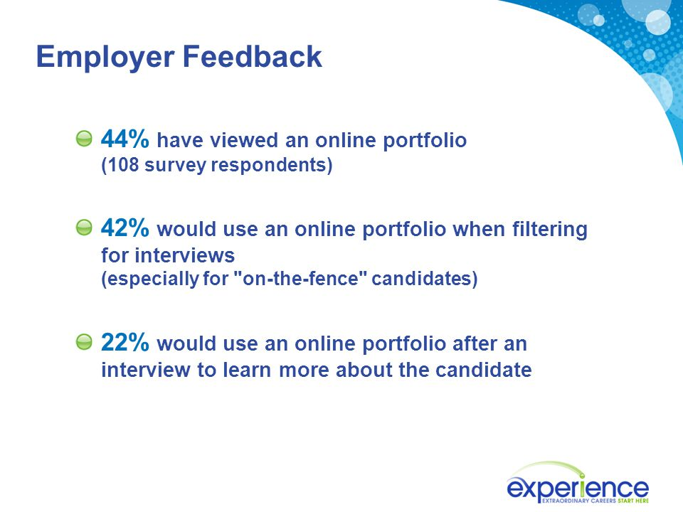 44% have viewed an online portfolio (108 survey respondents) 42% would use an online portfolio when filtering for interviews (especially for