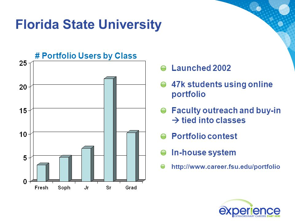 Key Differences Experience portfolios only have 4 sections (profile, resume, experiences, references) Skills are tags, not a separate section that needs to be filled out Experience portfolios are searchable by employers Experience portfolio is available for your use as part of eRecruiting