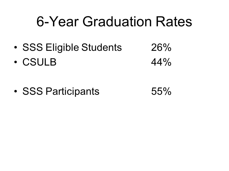 6-Year Graduation Rates SSS Eligible Students26% CSULB44% SSS Participants55%