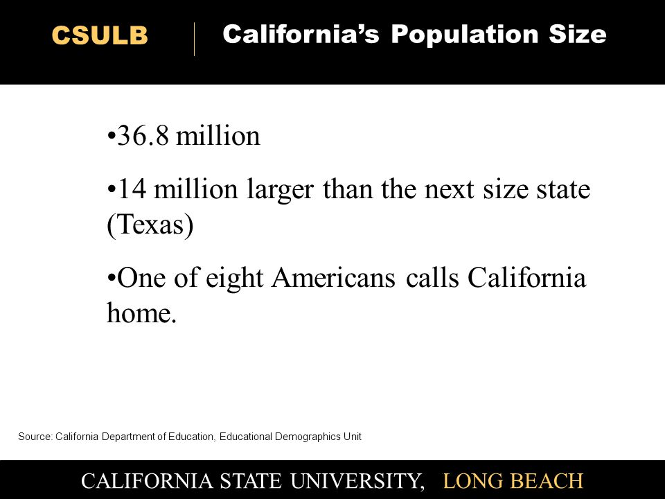 Source: California Department of Education, Educational Demographics Unit CALIFORNIA STATE UNIVERSITY, LONG BEACH CSULB California's Population Size CSULB 36.8 million 14 million larger than the next size state (Texas) One of eight Americans calls California home.