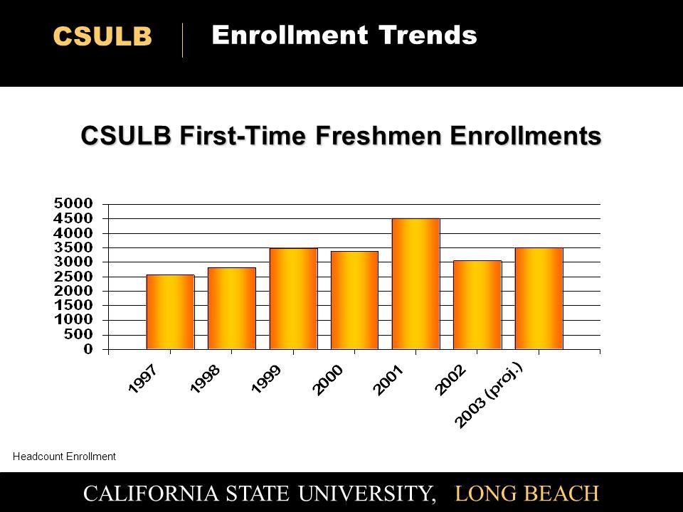 CSULB First-Time Freshmen Enrollments CSULB Headcount Enrollment CALIFORNIA STATE UNIVERSITY, LONG BEACH CSULB Enrollment Trends CSULB
