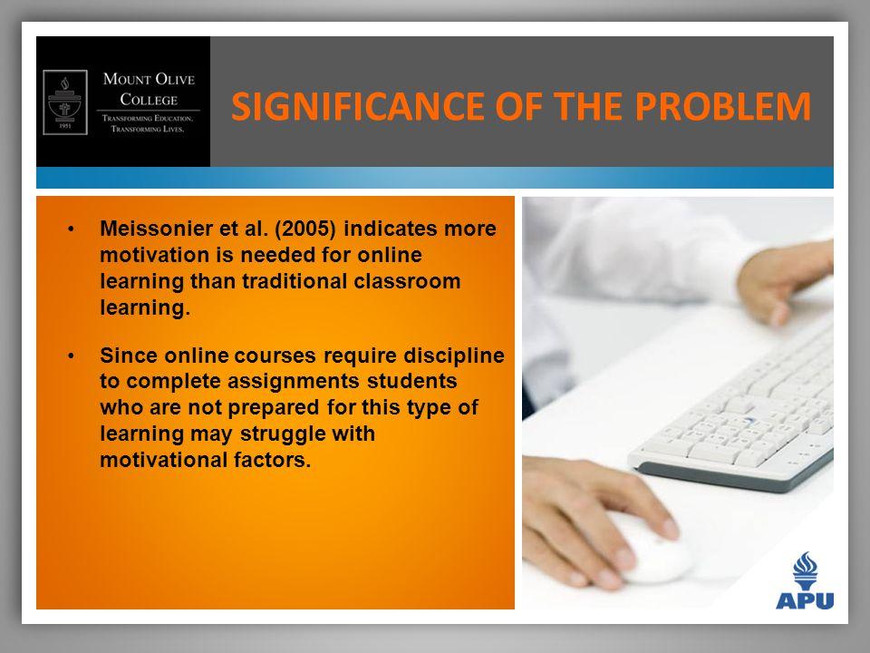 SIGNIFICANCE OF THE PROBLEM Meissonier et al.
