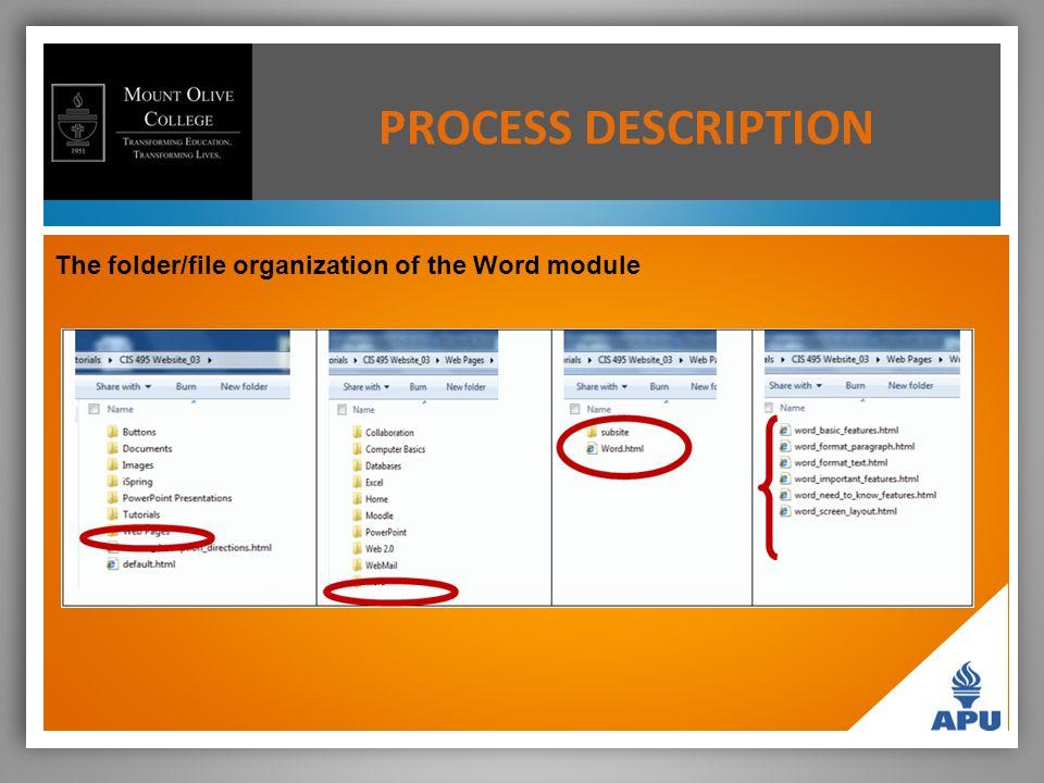 The folder/file organization of the Word module