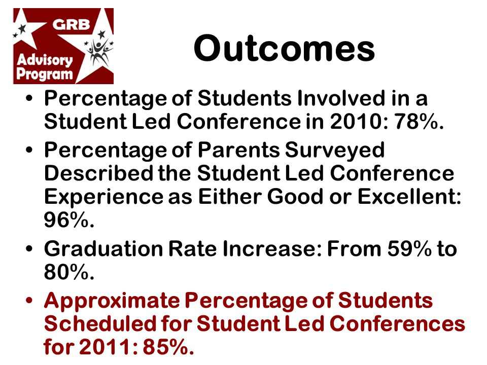 Outcomes Percentage of Students Involved in a Student Led Conference in 2010: 78%.