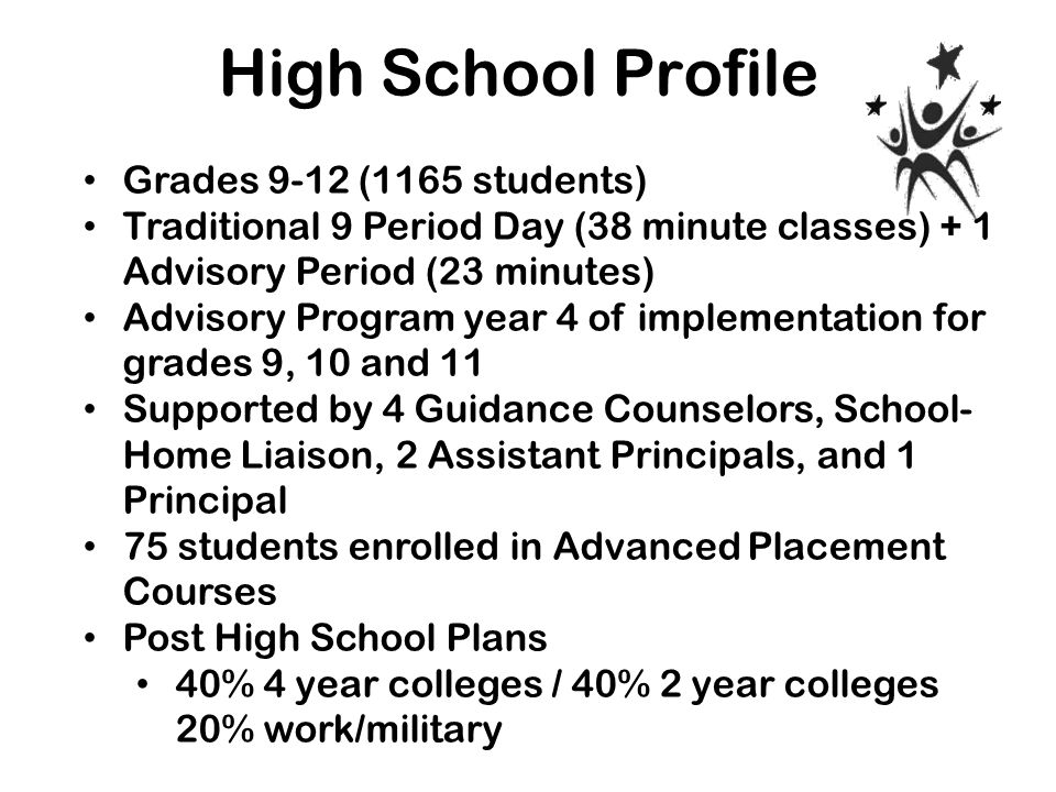 High School Profile Grades 9-12 (1165 students) Traditional 9 Period Day (38 minute classes) + 1 Advisory Period (23 minutes) Advisory Program year 4 of implementation for grades 9, 10 and 11 Supported by 4 Guidance Counselors, School- Home Liaison, 2 Assistant Principals, and 1 Principal 75 students enrolled in Advanced Placement Courses Post High School Plans 40% 4 year colleges / 40% 2 year colleges 20% work/military