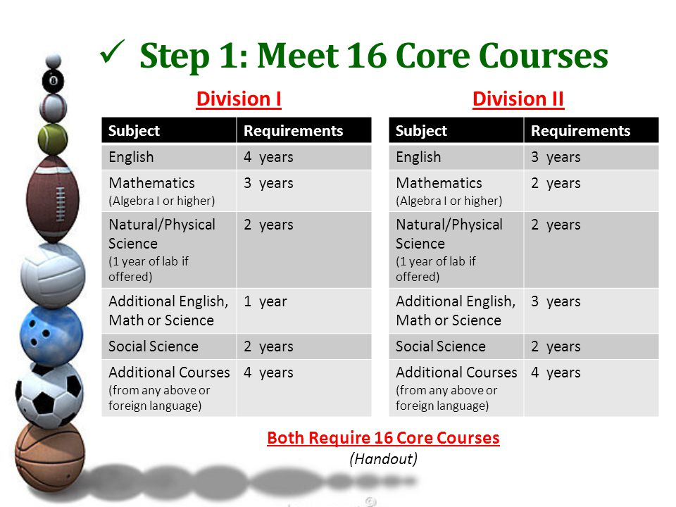 Step 1: Meet 16 Core Courses SubjectRequirements English4 years Mathematics (Algebra I or higher) 3 years Natural/Physical Science (1 year of lab if offered) 2 years Additional English, Math or Science 1 year Social Science2 years Additional Courses (from any above or foreign language) 4 years SubjectRequirements English3 years Mathematics (Algebra I or higher) 2 years Natural/Physical Science (1 year of lab if offered) 2 years Additional English, Math or Science 3 years Social Science2 years Additional Courses (from any above or foreign language) 4 years Both Require 16 Core Courses (Handout) Division IDivision II