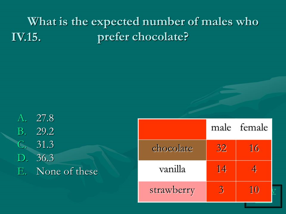 Topic IV Menu What is the expected number of males who prefer chocolate? A.27.8 B.29.2 C.31.3 D.36.3 E.None of these IV.15.malefemalechocolate3216 van