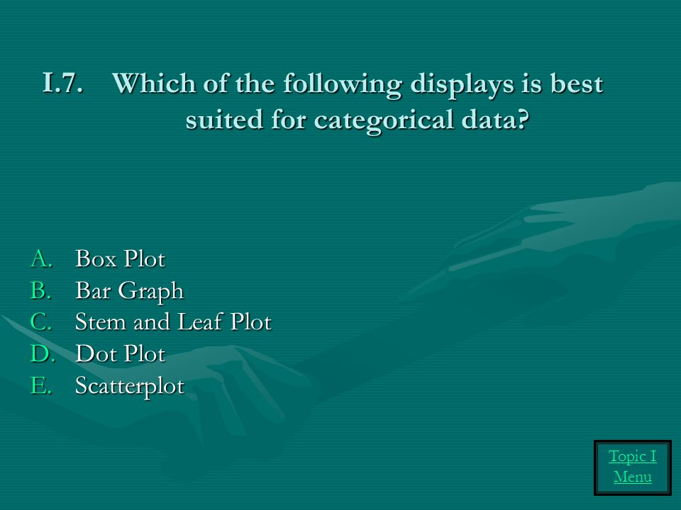 Which of the following displays is best suited for categorical data? A.Box Plot B.Bar Graph C.Stem and Leaf Plot D.Dot Plot E.Scatterplot I.7. Topic I