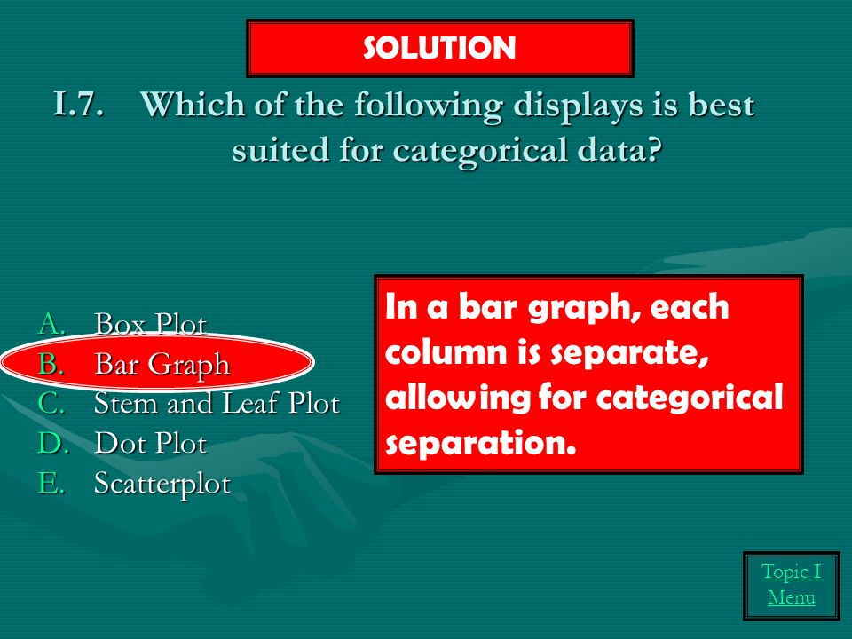 Which of the following displays is best suited for categorical data? A.Box Plot B.Bar Graph C.Stem and Leaf Plot D.Dot Plot E.Scatterplot I.7. SOLUTIO