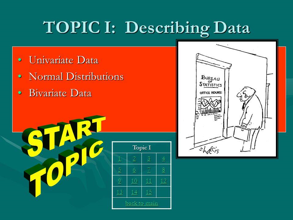 TOPIC I: Describing Data Univariate DataUnivariate Data Normal DistributionsNormal Distributions Bivariate DataBivariate Data Topic I 1111 2222 3333 4444 5555 6666 7777 8888 9999 10 11 12 13 14 15 back to main back to main