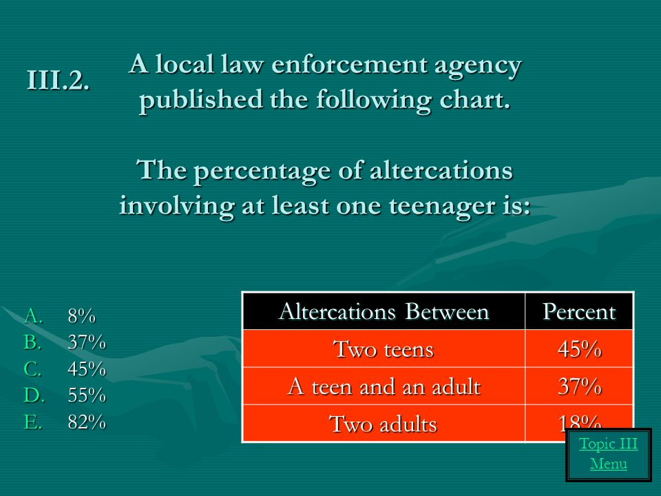 A local law enforcement agency published the following chart.