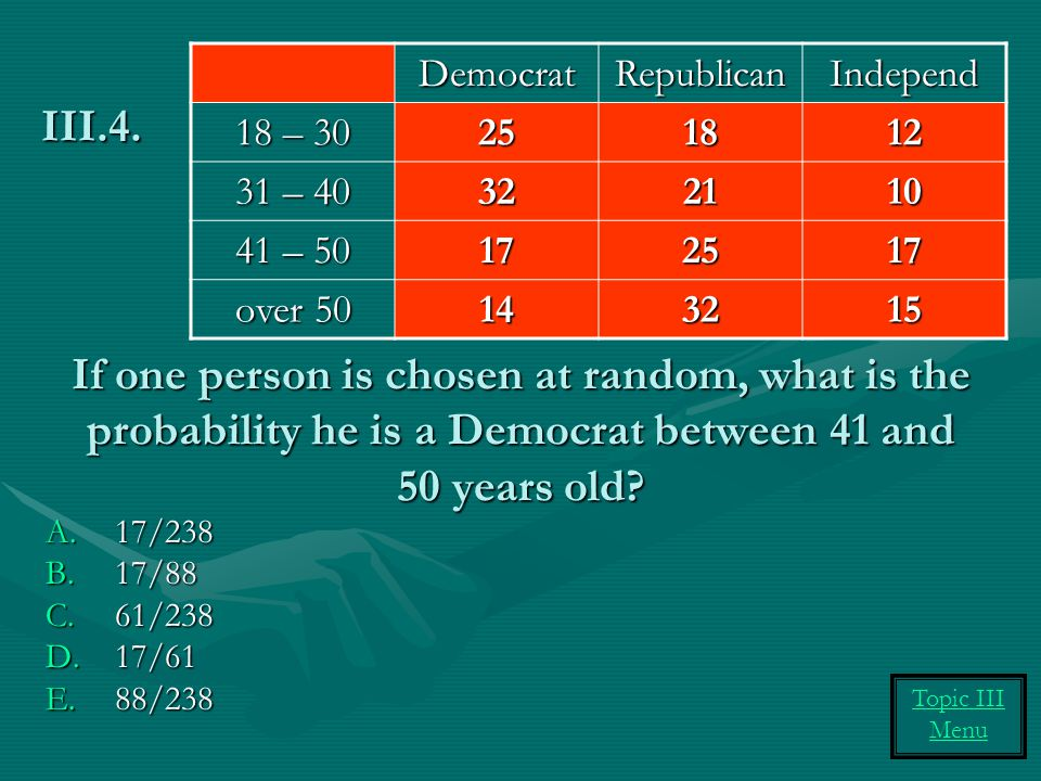 If one person is chosen at random, what is the probability he is a Democrat between 41 and 50 years old.