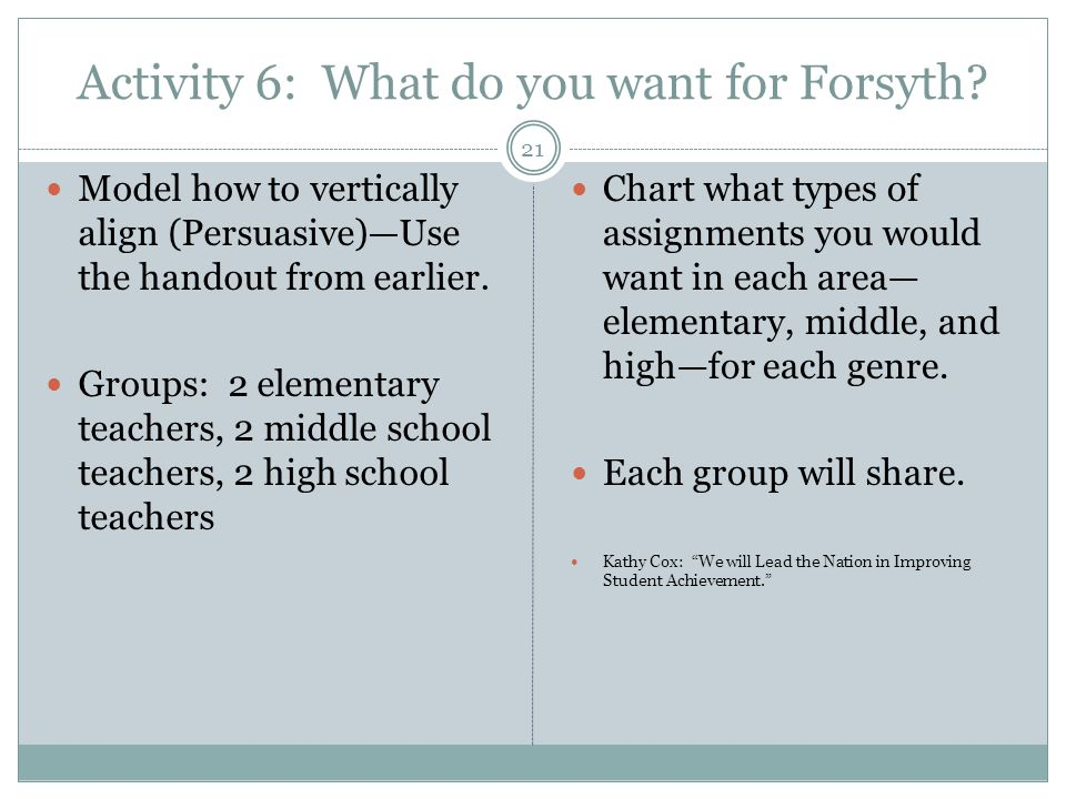 Activity 6: What do you want for Forsyth? 21 Model how to vertically align (Persuasive)—Use the handout from earlier. Groups: 2 elementary teachers, 2