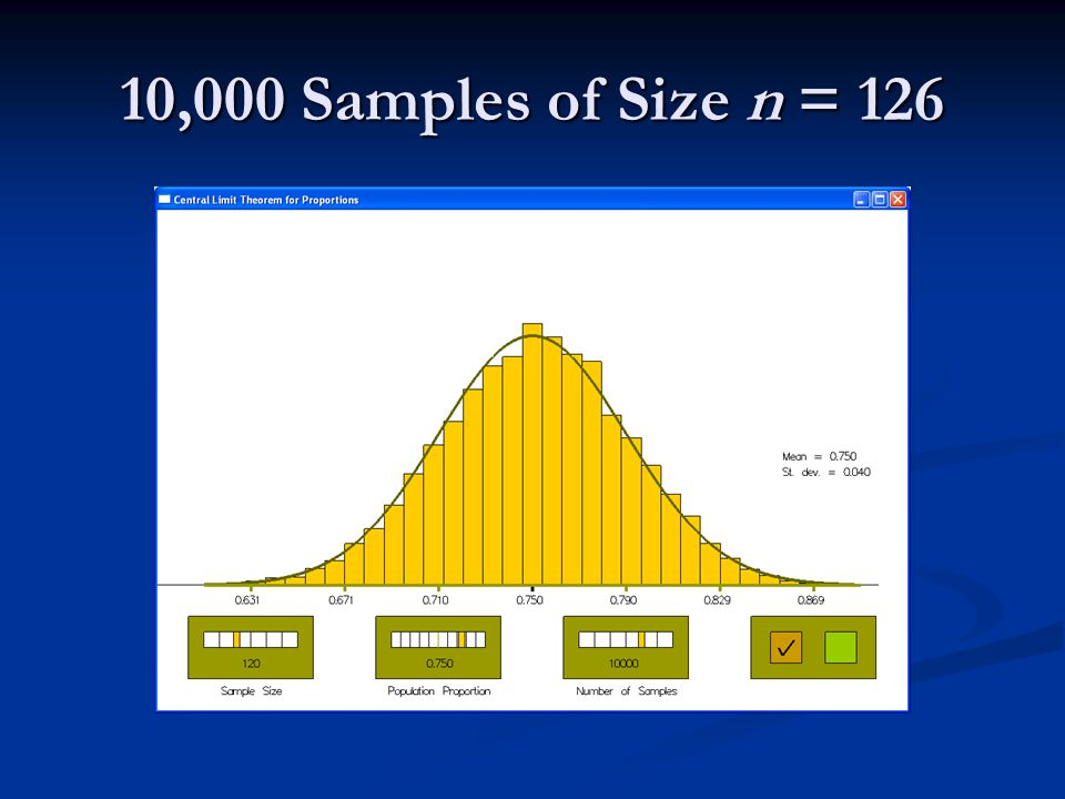 10,000 Samples of Size n = 126