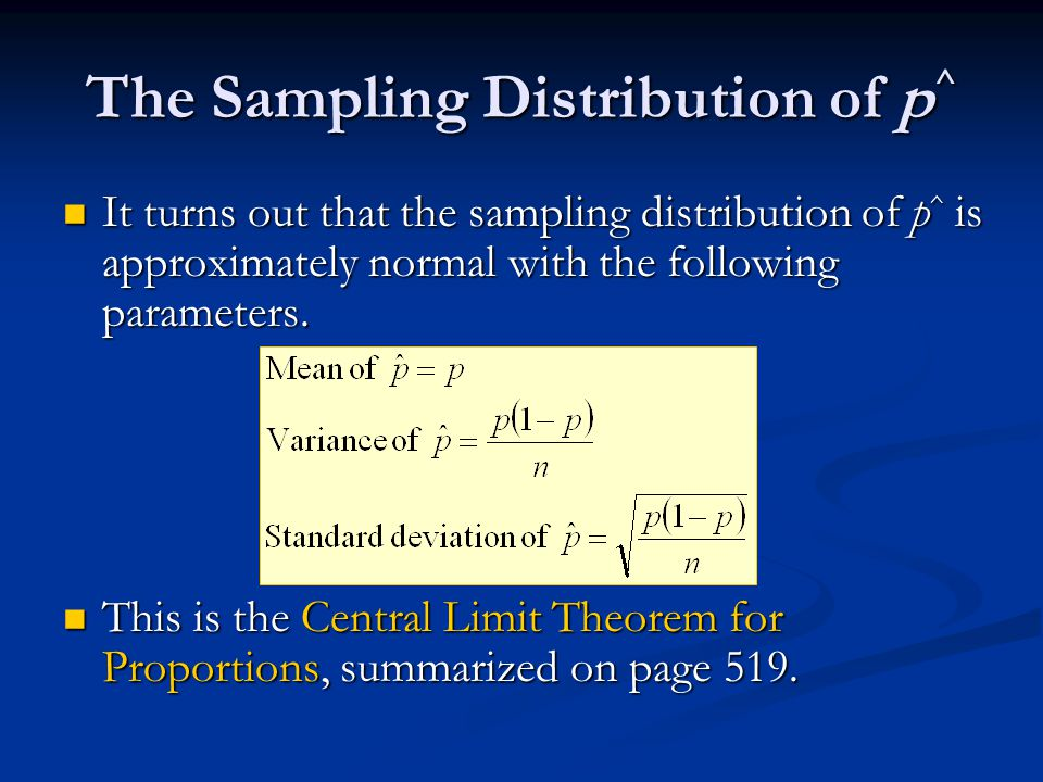 The Sampling Distribution of p ^ It turns out that the sampling distribution of p ^ is approximately normal with the following parameters.