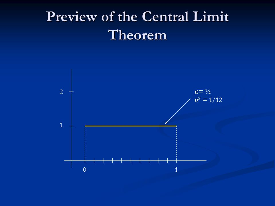 Preview of the Central Limit Theorem 01 1 2  = ½  2 = 1/12