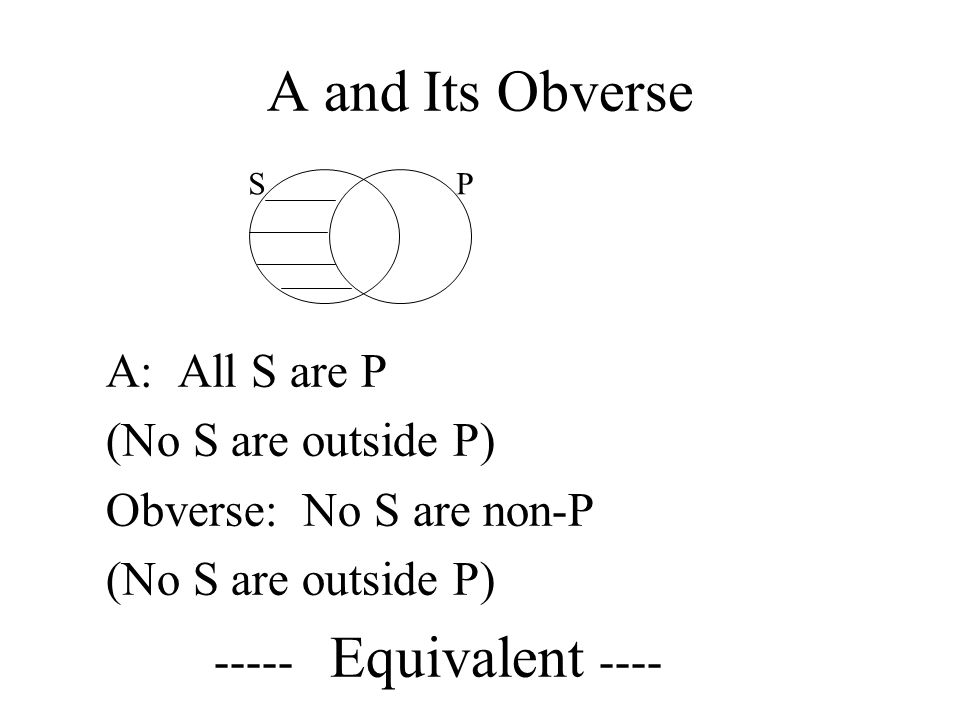 A and Its Obverse A: All S are P (No S are outside P) Obverse: No S are non-P (No S are outside P) ----- Equivalent ---- S P