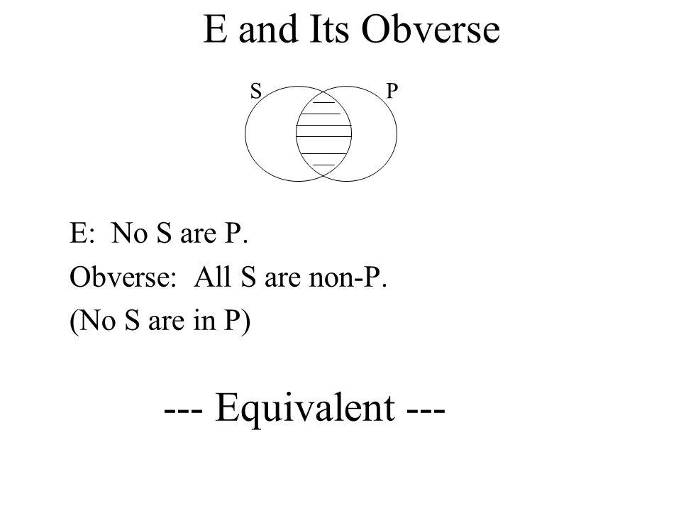 E and Its Obverse E: No S are P. Obverse: All S are non-P. (No S are in P) --- Equivalent --- SPSP