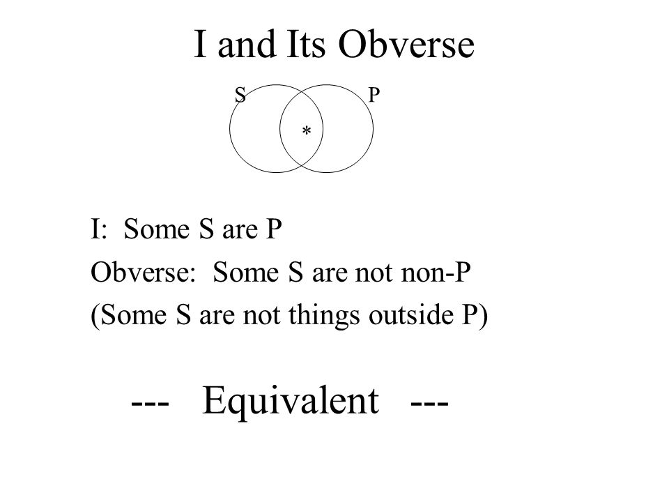 I and Its Obverse I: Some S are P Obverse: Some S are not non-P (Some S are not things outside P) --- Equivalent --- SPSP *