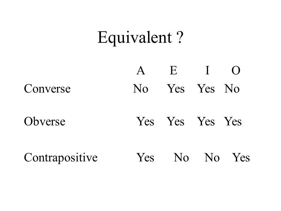 Equivalent ? A E I O Converse No Yes Yes No ObverseYes Yes Yes Yes ContrapositiveYes No No Yes
