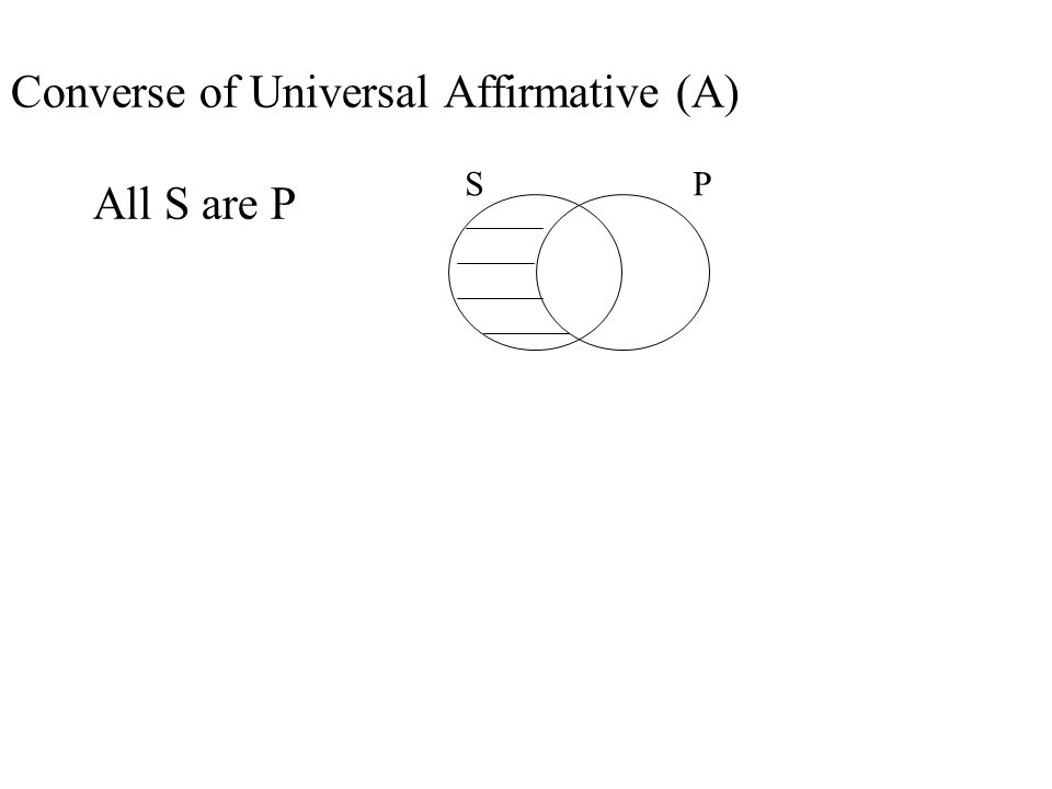 Converse of Universal Affirmative (A) All S are P S P