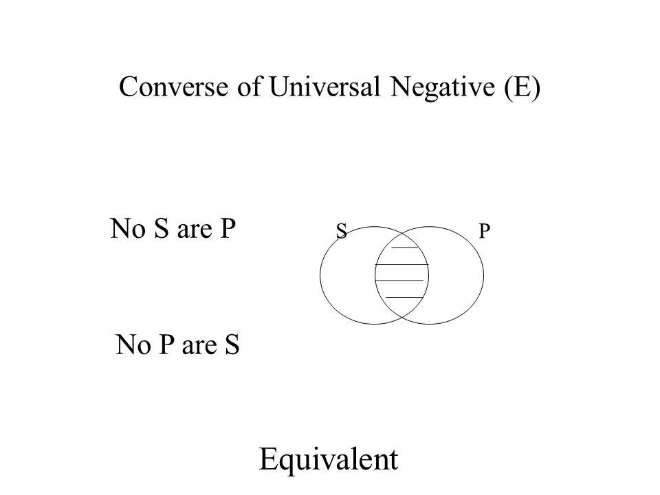 Converse of Universal Negative (E) S P No S are P No P are S Equivalent