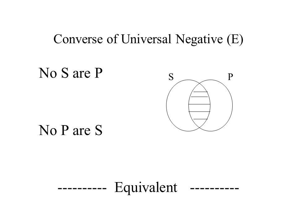 Converse of Universal Negative (E) No S are P No P are S ---------- Equivalent ---------- SPSP