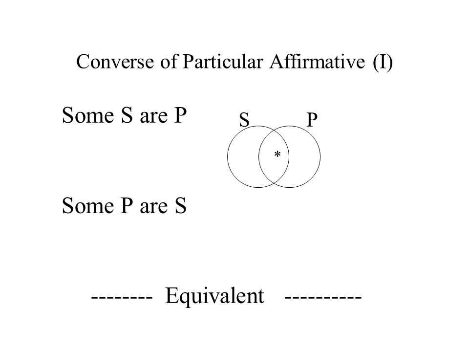 Converse of Particular Affirmative (I) Some S are P Some P are S -------- Equivalent ---------- S P *