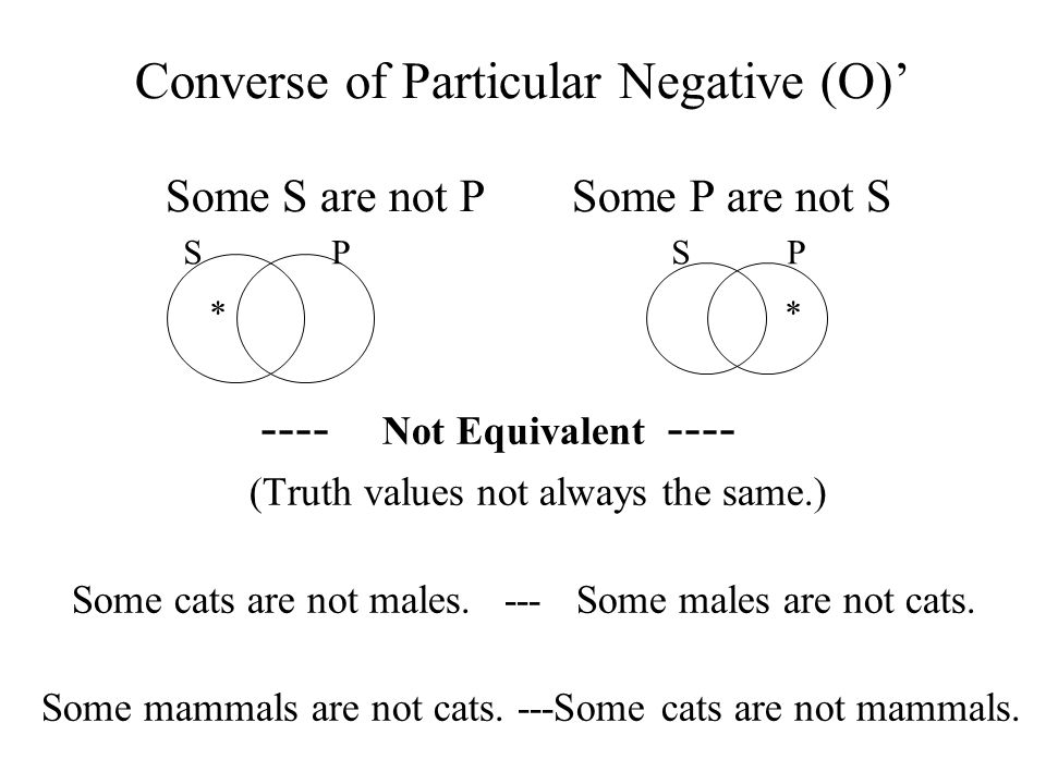 Converse of Particular Negative (O)' Some S are not PSome P are not S ---- Not Equivalent ---- (Truth values not always the same.) Some cats are not m