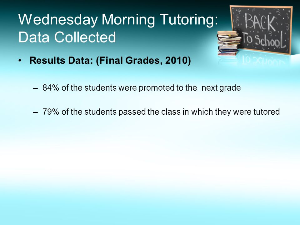 Wednesday Morning Tutoring: Data Collected Results Data: (Final Grades, 2010) –84% of the students were promoted to the next grade –79% of the students passed the class in which they were tutored