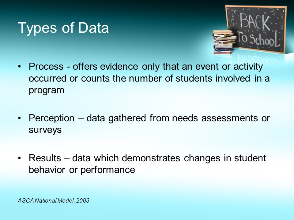 Types of Data Process - offers evidence only that an event or activity occurred or counts the number of students involved in a program Perception – data gathered from needs assessments or surveys Results – data which demonstrates changes in student behavior or performance ASCA National Model, 2003