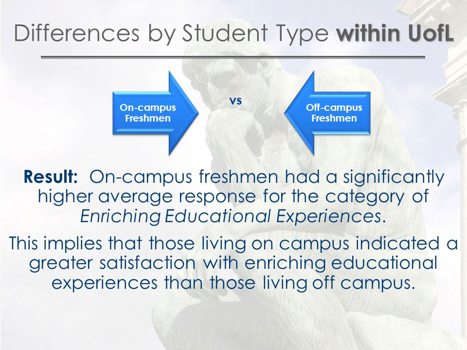 within UofL Differences by Student Type within UofL Result: On-campus freshmen had a significantly higher average response for the category of Enriching Educational Experiences.
