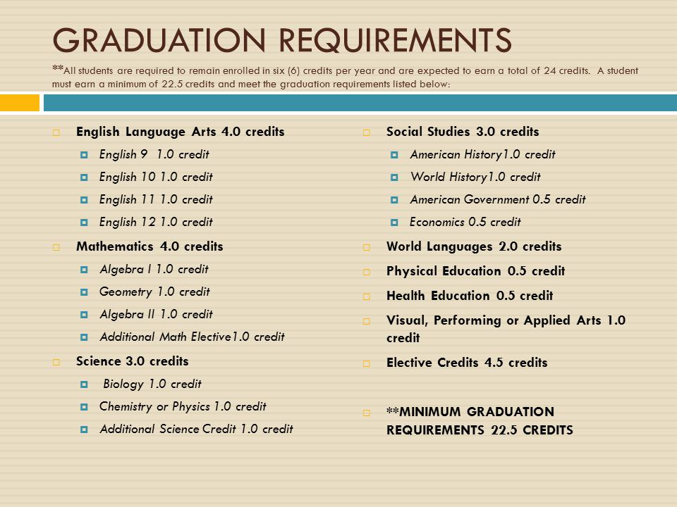 GRADUATION REQUIREMENTS ** All students are required to remain enrolled in six (6) credits per year and are expected to earn a total of 24 credits.