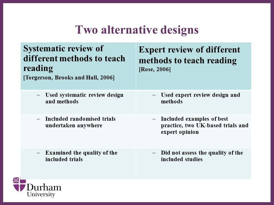 ∂ Two alternative designs Systematic review of different methods to teach reading [Torgerson, Brooks and Hall, 2006] Expert review of different methods to teach reading [Rose, 2006] –Used systematic review design and methods –Used expert review design and methods –Included randomised trials undertaken anywhere –Included examples of best practice, two UK-based trials and expert opinion –Examined the quality of the included trials –Did not assess the quality of the included studies