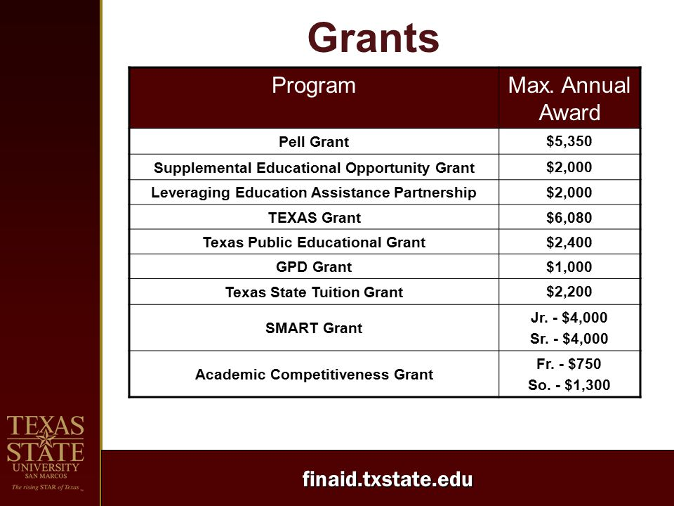 finaid.txstate.edu Grants ProgramMax. Annual Award Pell Grant $5,350 Supplemental Educational Opportunity Grant $2,000 Leveraging Education Assistance