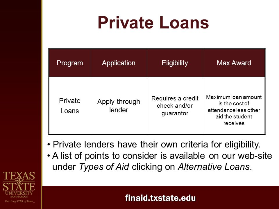 finaid.txstate.edu Private Loans ProgramApplicationEligibilityMax Award Private Loans Apply through lender Requires a credit check and/or guarantor Ma